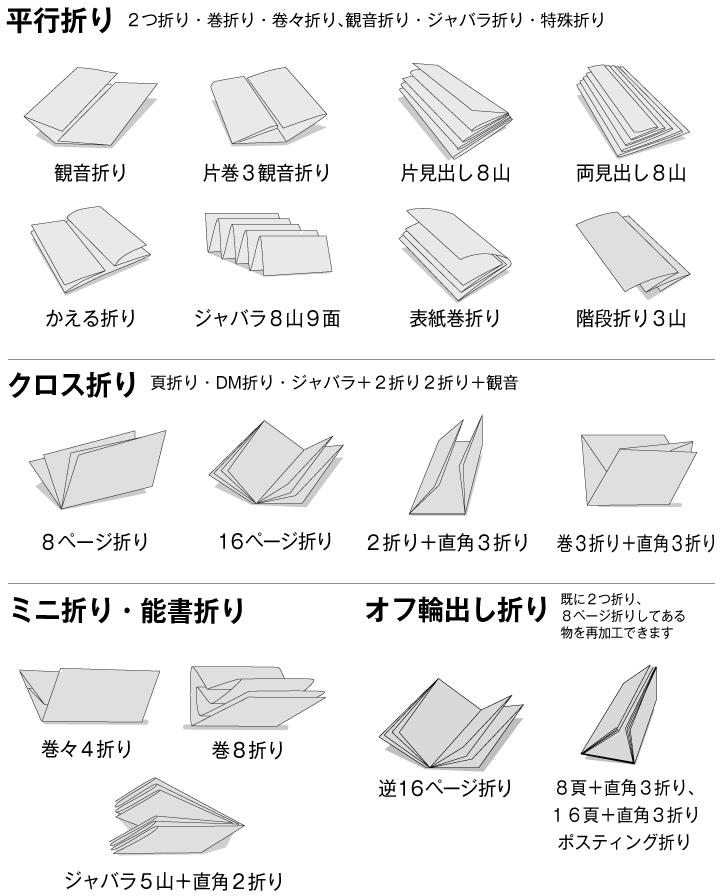 折りのパターン画像